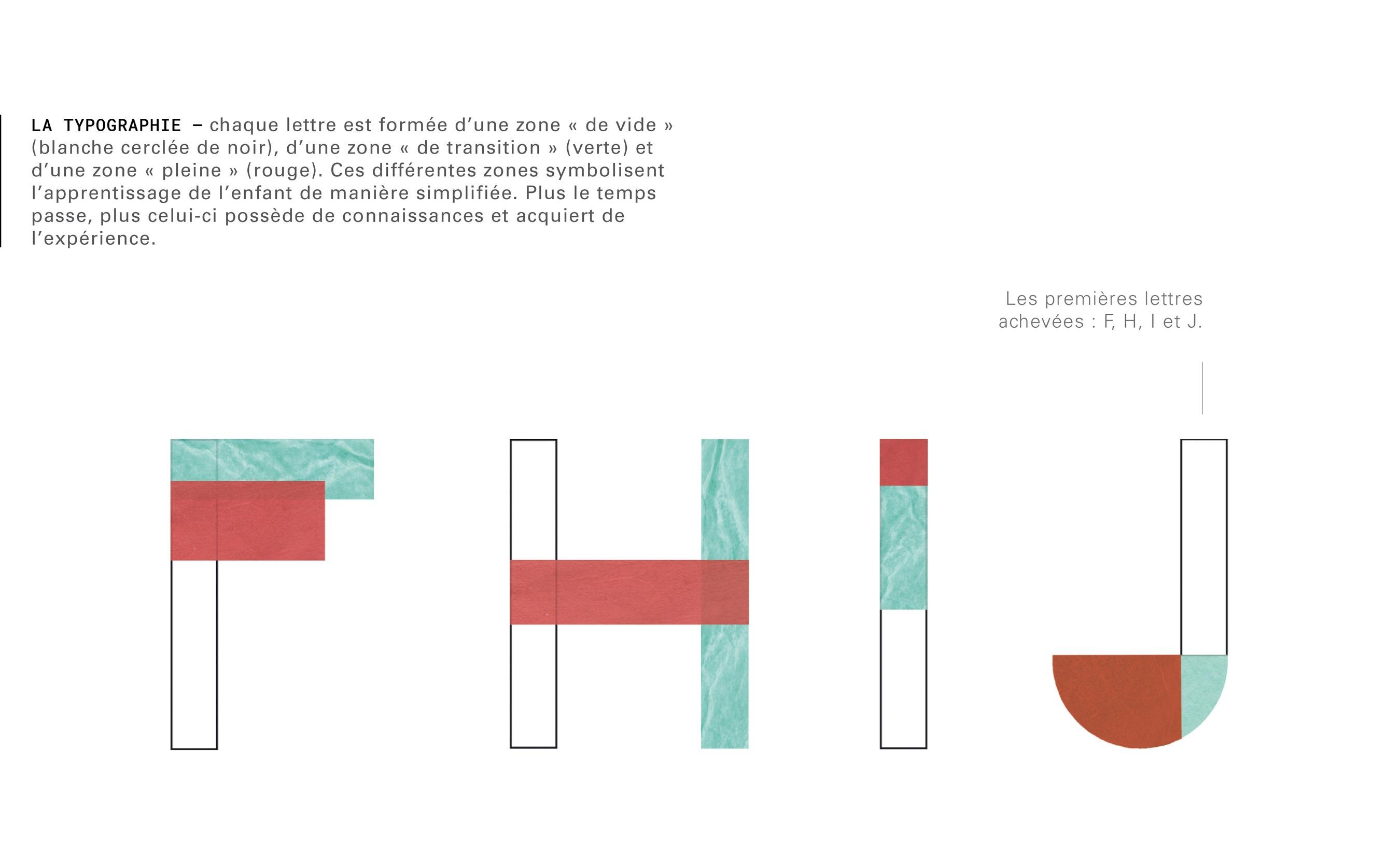 Typographie Hello_Kids 4